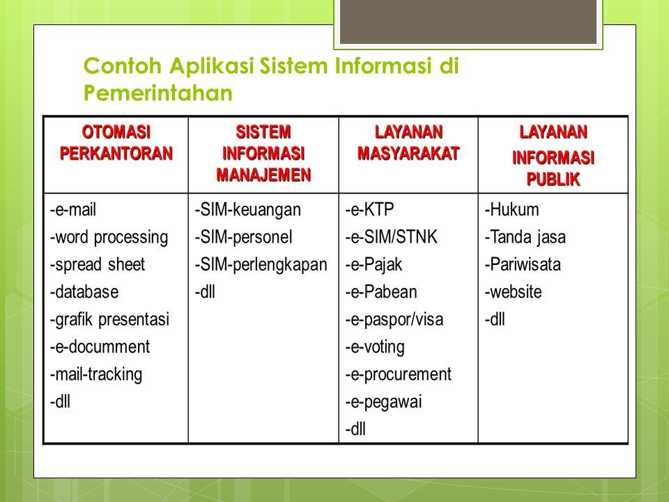 Contoh Aplikasi Sistem Informasi di Pemerintahan