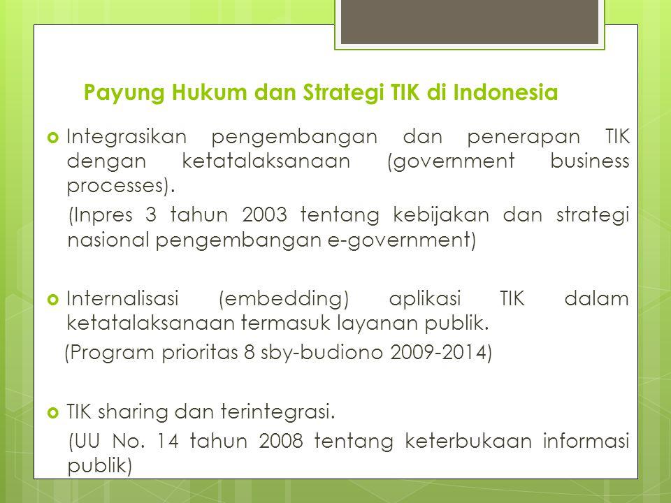 Payung Hukum dan Strategi TIK di Indonesia  Integrasikan pengembangan dan penerapan TIK dengan ketatalaksanaan (government business processes).