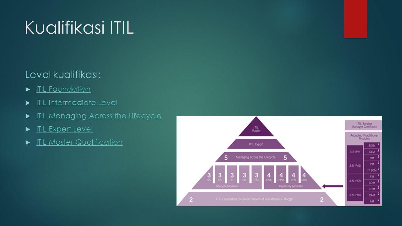 Kualifikasi ITIL Level kualifikasi:  ITIL Foundation ITIL Foundation  ITIL Intermediate Level ITIL Intermediate Level  ITIL Managing Across the Lifecycle ITIL Managing Across the Lifecycle  ITIL Expert Level ITIL Expert Level  ITIL Master Qualification ITIL Master Qualification