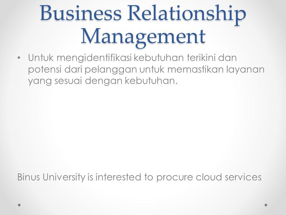 Business Relationship Management Untuk mengidentifikasi kebutuhan terikini dan potensi dari pelanggan untuk memastikan layanan yang sesuai dengan kebutuhan.