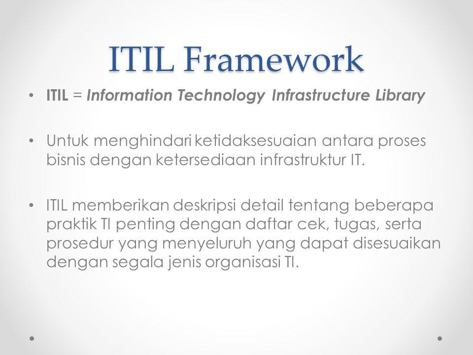 ITIL Framework ITIL = Information Technology Infrastructure Library Untuk menghindari ketidaksesuaian antara proses bisnis dengan ketersediaan infrast