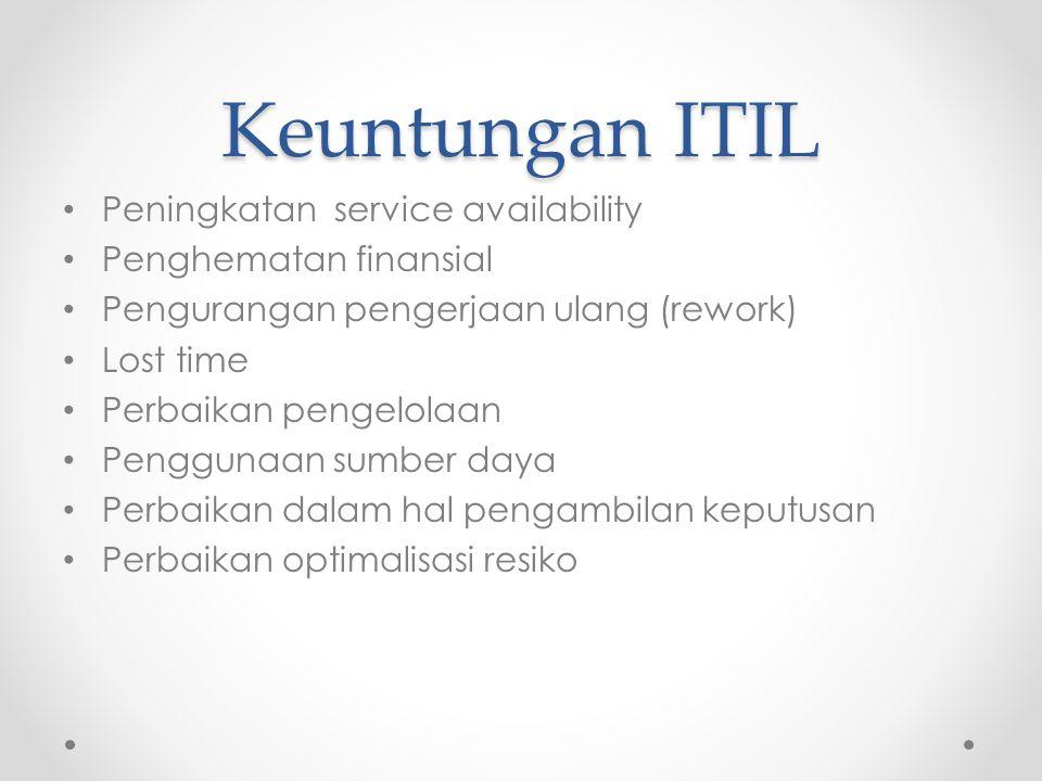 Keuntungan ITIL Peningkatan service availability Penghematan finansial Pengurangan pengerjaan ulang (rework) Lost time Perbaikan pengelolaan Penggunaa