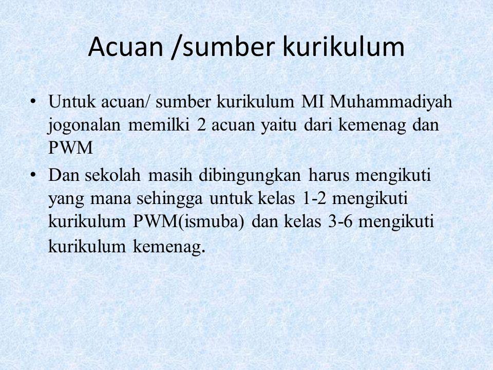 Acuan /sumber kurikulum Untuk acuan/ sumber kurikulum MI Muhammadiyah jogonalan memilki 2 acuan yaitu dari kemenag dan PWM Dan sekolah masih dibingung