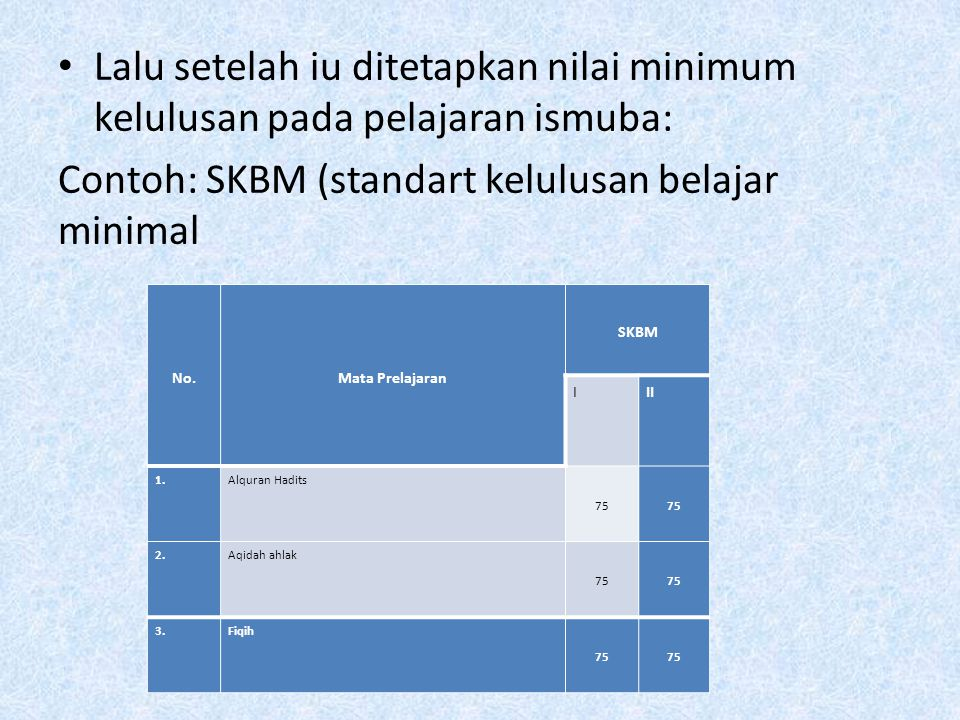 Lalu setelah iu ditetapkan nilai minimum kelulusan pada pelajaran ismuba: Contoh: SKBM (standart kelulusan belajar minimal No.Mata Prelajaran SKBM III