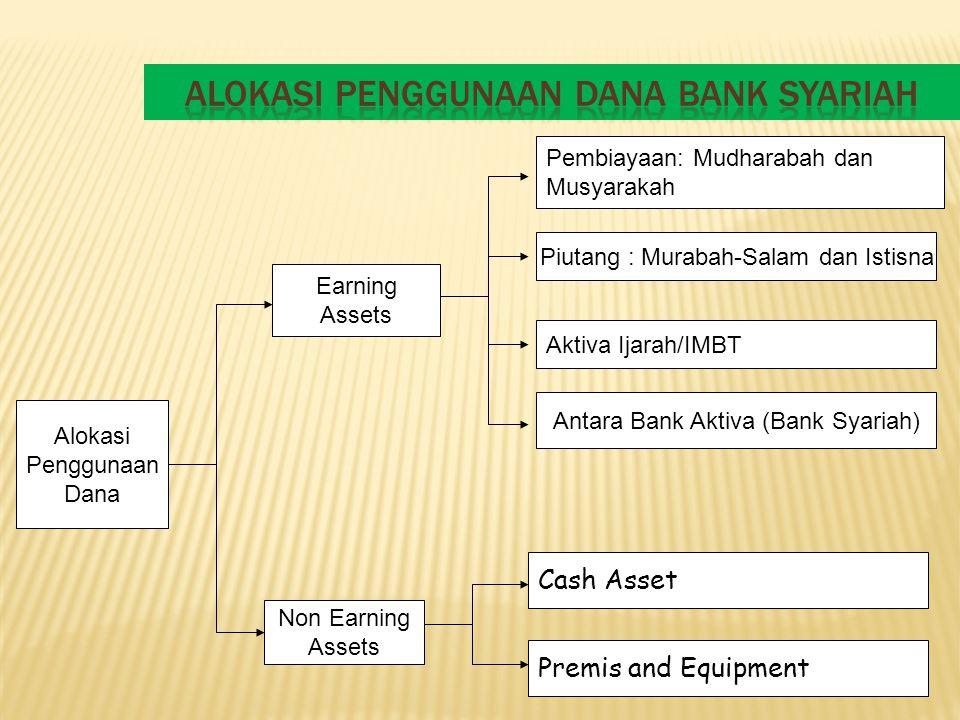 Alokasi Penggunaan Dana Earning Assets Non Earning Assets Pembiayaan: Mudharabah dan Musyarakah Piutang : Murabah-Salam dan Istisna Aktiva Ijarah/IMBT Antara Bank Aktiva (Bank Syariah) Cash Asset Premis and Equipment