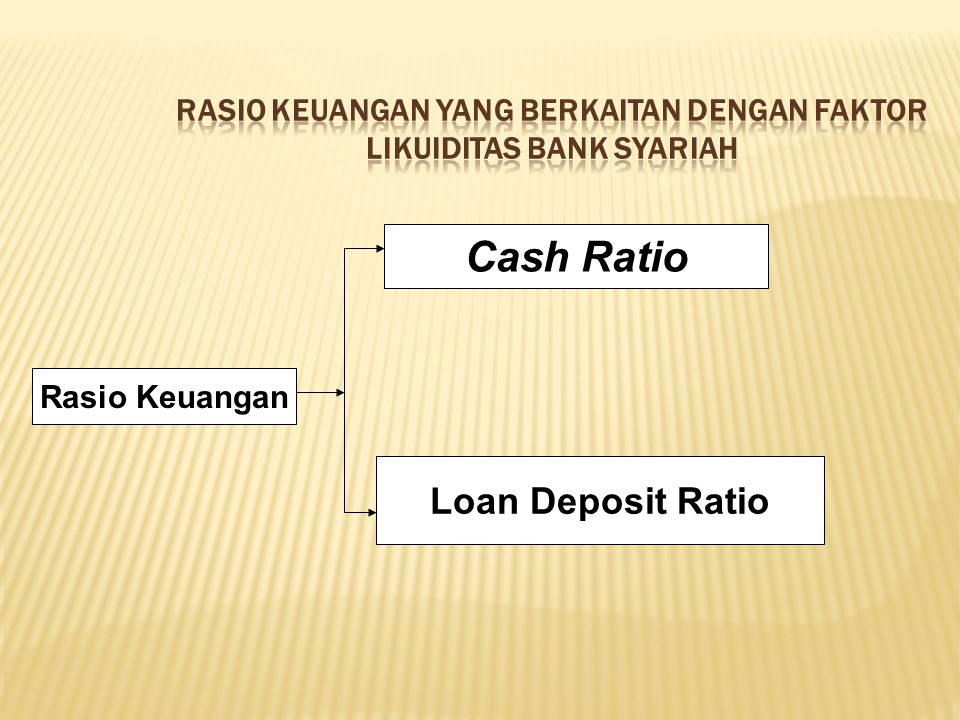 Rasio Keuangan Cash Ratio Loan Deposit Ratio
