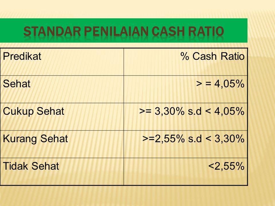 Predikat% Cash Ratio Sehat> = 4,05% Cukup Sehat>= 3,30% s.d < 4,05% Kurang Sehat>=2,55% s.d < 3,30% Tidak Sehat<2,55%