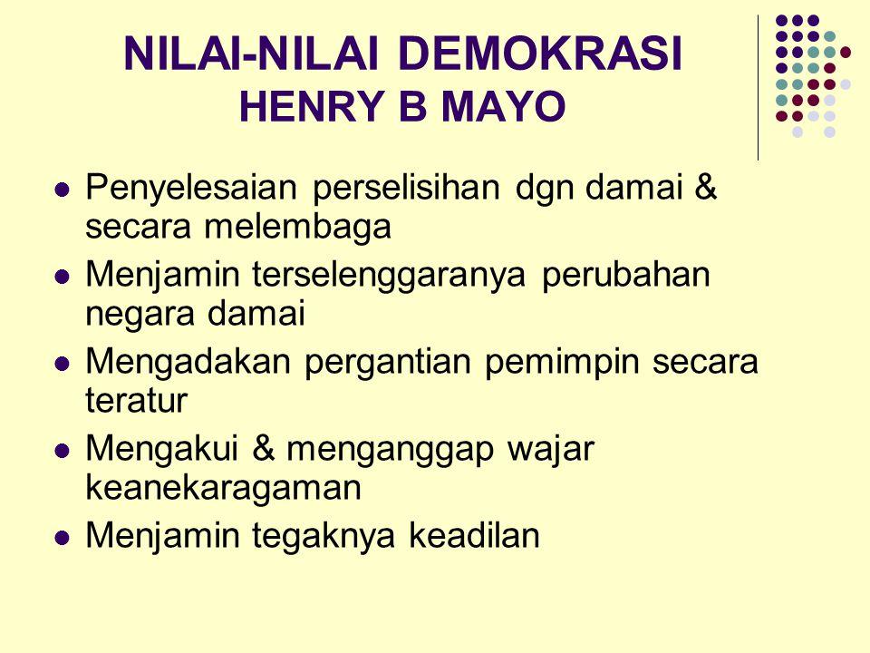 NILAI-NILAI DEMOKRASI HENRY B MAYO Penyelesaian perselisihan dgn damai & secara melembaga Menjamin terselenggaranya perubahan negara damai Mengadakan pergantian pemimpin secara teratur Mengakui & menganggap wajar keanekaragaman Menjamin tegaknya keadilan