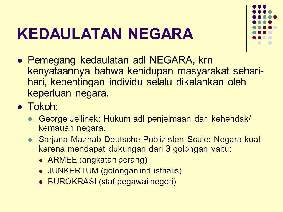 KEDAULATAN NEGARA Pemegang kedaulatan adl NEGARA, krn kenyataannya bahwa kehidupan masyarakat sehari- hari, kepentingan individu selalu dikalahkan oleh keperluan negara.
