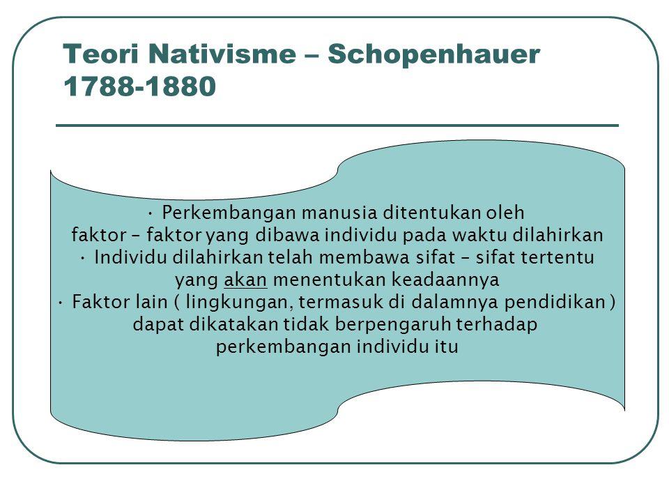 Teori Nativisme – Schopenhauer 1788-1880 Perkembangan manusia ditentukan oleh faktor – faktor yang dibawa individu pada waktu dilahirkan Individu dila
