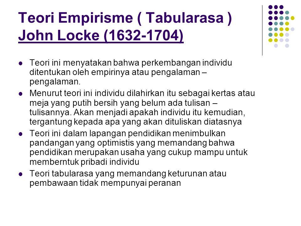 Teori Empirisme ( Tabularasa ) John Locke (1632-1704) Teori ini menyatakan bahwa perkembangan individu ditentukan oleh empirinya atau pengalaman – pen