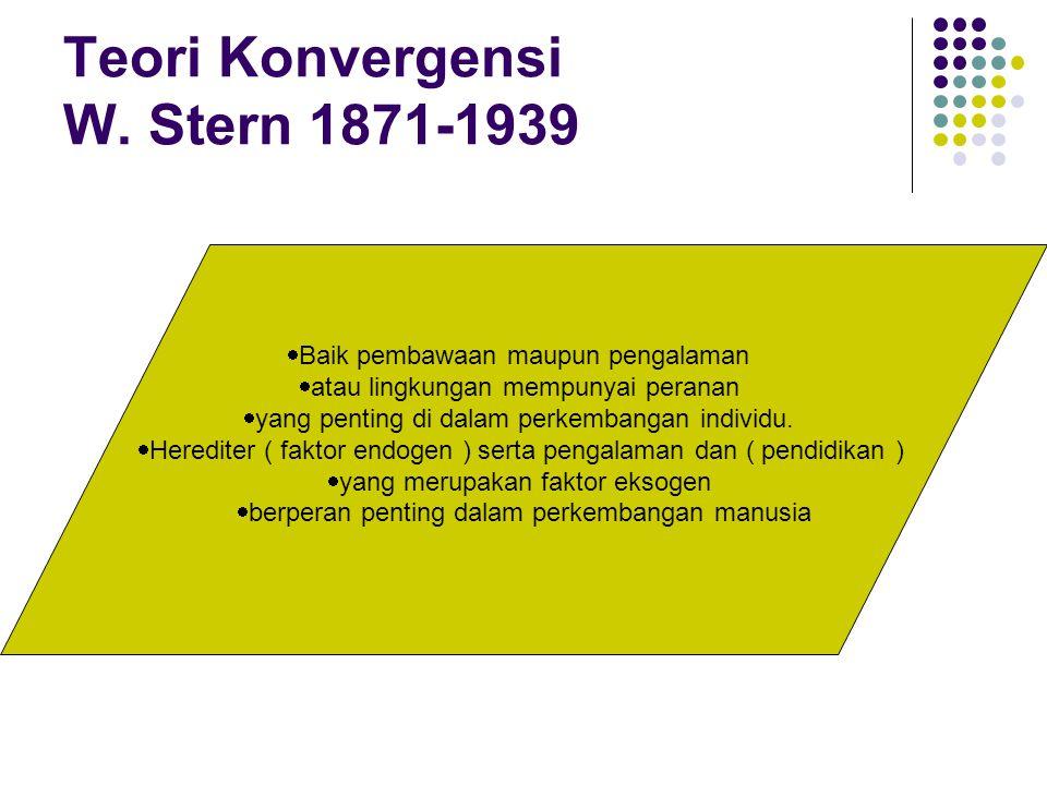 Teori Konvergensi W. Stern 1871-1939  Baik pembawaan maupun pengalaman  atau lingkungan mempunyai peranan  yang penting di dalam perkembangan indiv