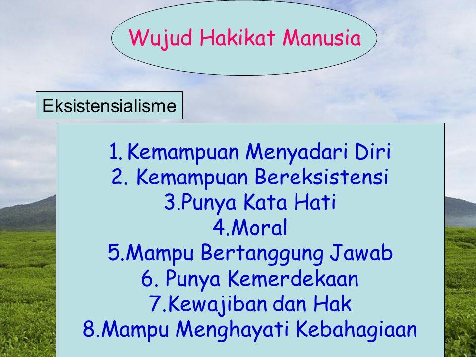 Wujud Hakikat Manusia 1.Kemampuan Menyadari Diri 2. Kemampuan Bereksistensi 3.Punya Kata Hati 4.Moral 5.Mampu Bertanggung Jawab 6. Punya Kemerdekaan 7