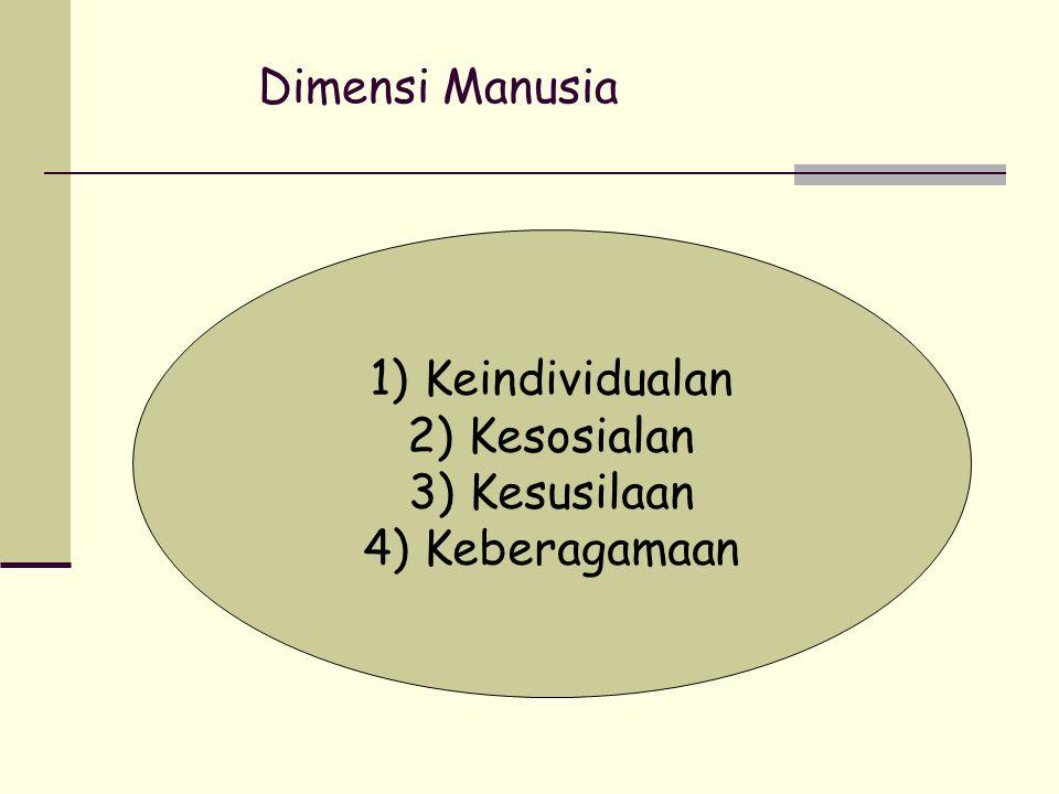 Dimensi Manusia 1) Keindividualan 2) Kesosialan 3) Kesusilaan 4) Keberagamaan