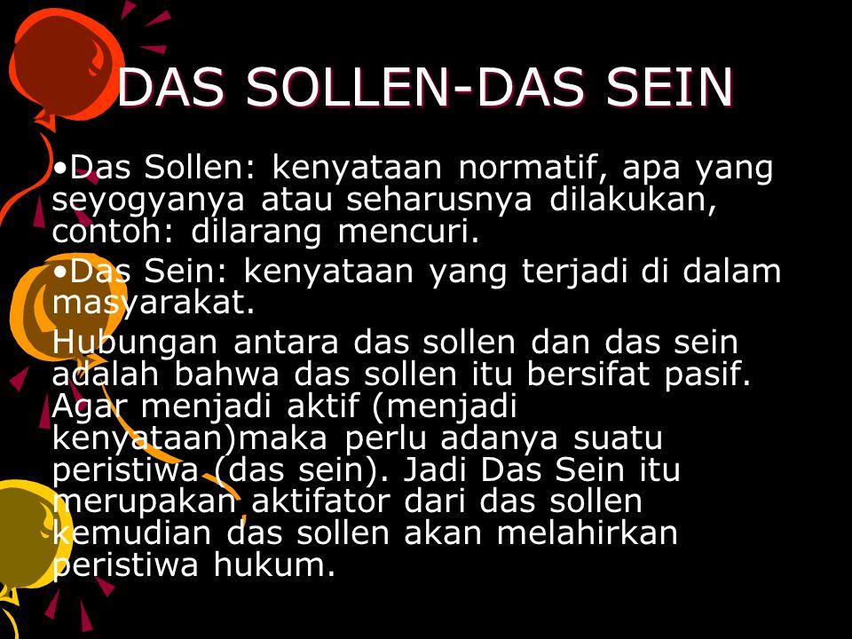 DAS SOLLEN-DAS SEIN Das Sollen: kenyataan normatif, apa yang seyogyanya atau seharusnya dilakukan, contoh: dilarang mencuri. Das Sein: kenyataan yang