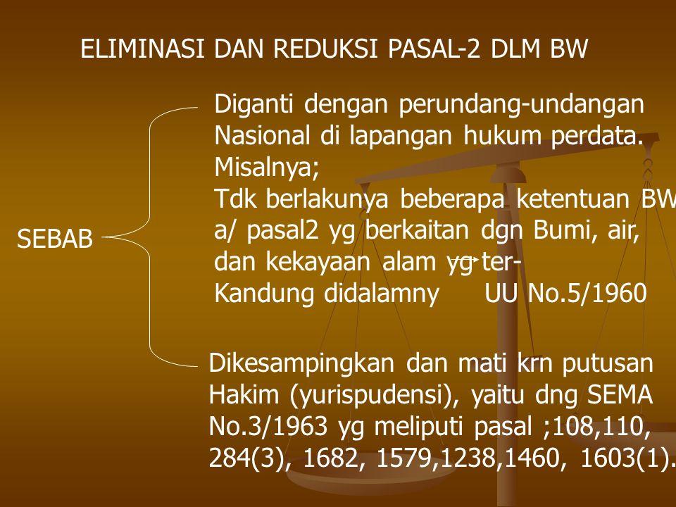 ELIMINASI DAN REDUKSI PASAL-2 DLM BW SEBAB Diganti dengan perundang-undangan Nasional di lapangan hukum perdata.