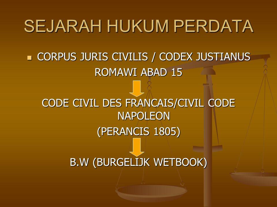 SEJARAH HUKUM PERDATA CORPUS JURIS CIVILIS / CODEX JUSTIANUS CORPUS JURIS CIVILIS / CODEX JUSTIANUS ROMAWI ABAD 15 CODE CIVIL DES FRANCAIS/CIVIL CODE NAPOLEON (PERANCIS 1805) B.W (BURGELIJK WETBOOK)