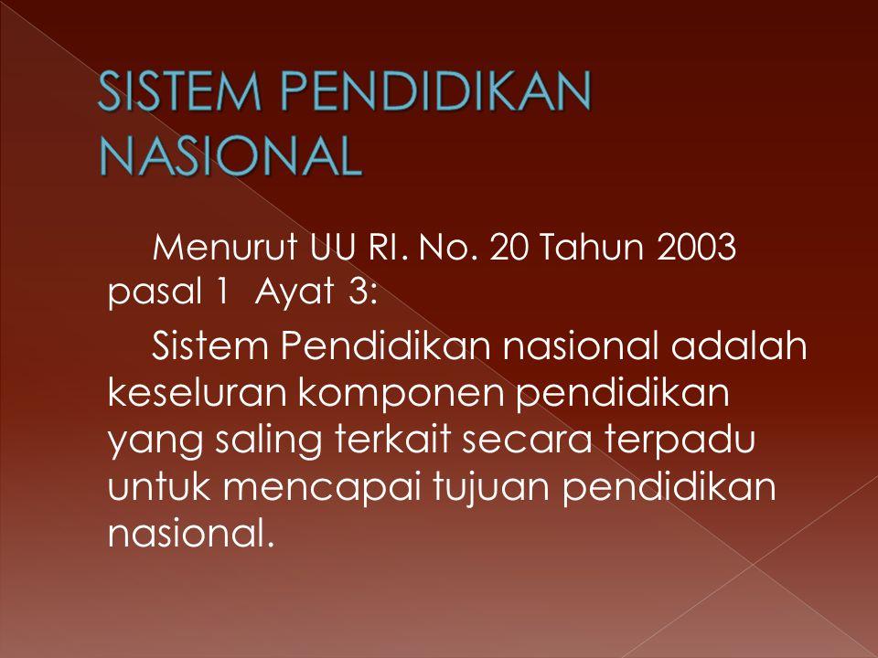 A.Kelembagaan, Program, dan pengelola pendidikan.