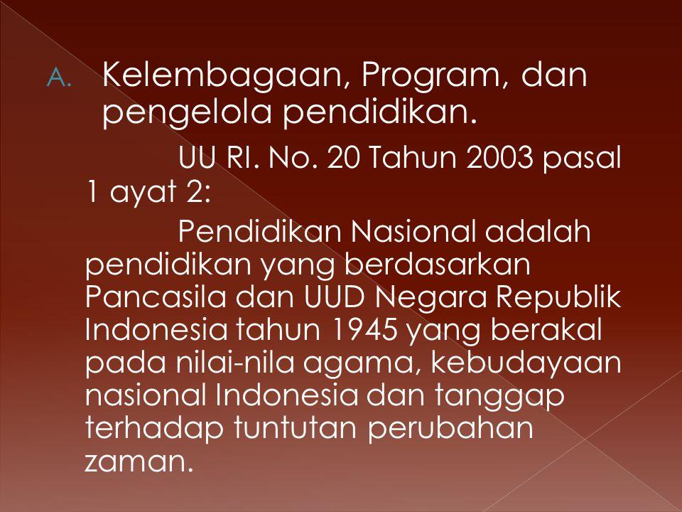 A. Kelembagaan, Program, dan pengelola pendidikan.
