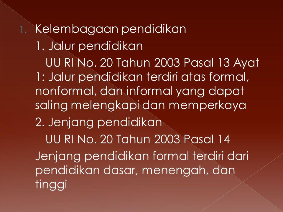 2.Program dan Pengelola Pendidikan a.