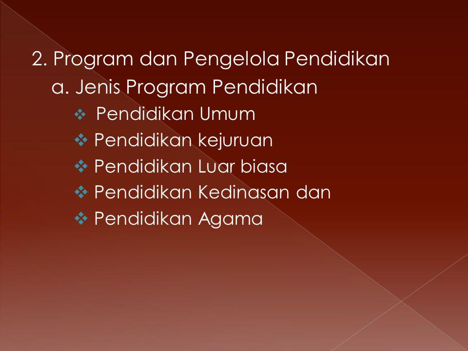 2. Program dan Pengelola Pendidikan a.