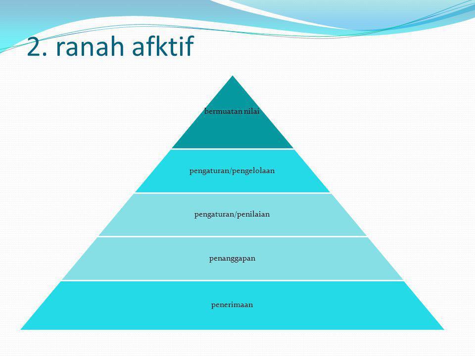 2. ranah afktif bermuatan nilai pengaturan/pengelolaan pengaturan/penilaian penanggapan penerimaan