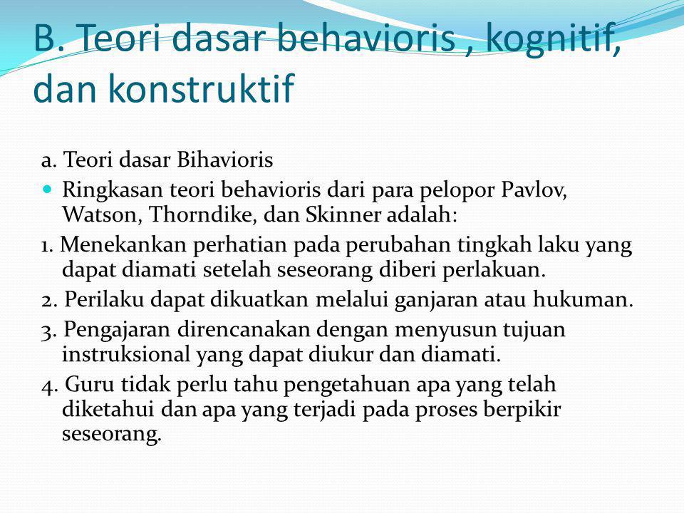 B. Teori dasar behavioris, kognitif, dan konstruktif a.