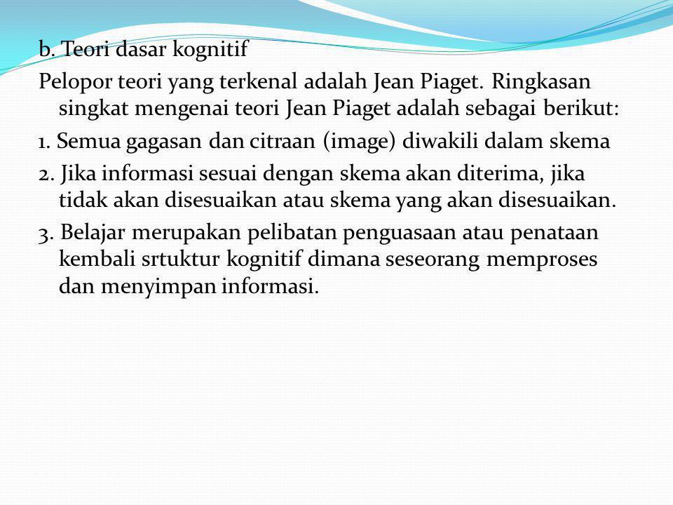 b. Teori dasar kognitif Pelopor teori yang terkenal adalah Jean Piaget. Ringkasan singkat mengenai teori Jean Piaget adalah sebagai berikut: 1. Semua