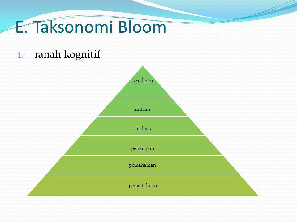 E. Taksonomi Bloom 1. ranah kognitif penilaian sintesis analisis penerapan pemahaman pengetahuan