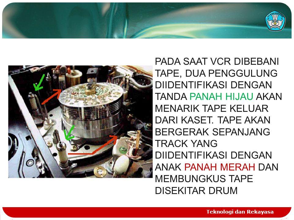 Teknologi dan Rekayasa PADA SAAT TAPE PERTAMA KALI DIDUDUKKAN DALAM VCR, DUA ALAT PENGGULUNG INI BENAR-BENAR ADA DI DALAM KASET, YANG DI DALAMNYA BERISI TAPE PITA CASETTE