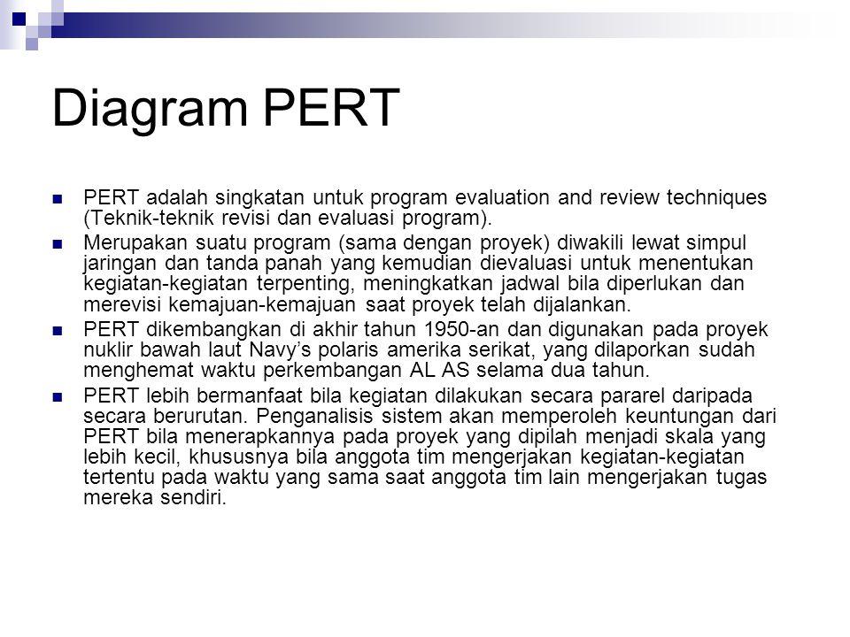 Diagram PERT PERT adalah singkatan untuk program evaluation and review techniques (Teknik-teknik revisi dan evaluasi program). Merupakan suatu program