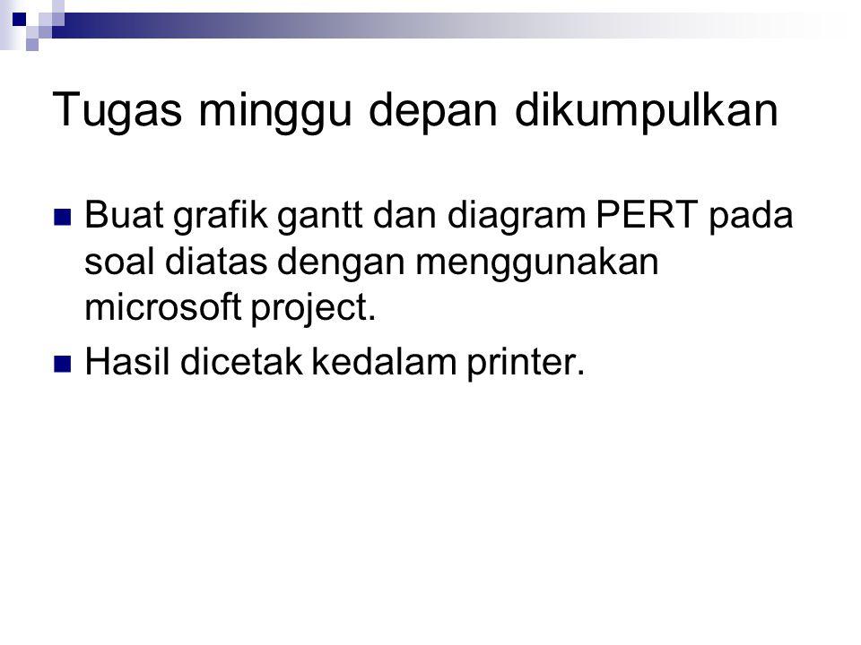 Tugas minggu depan dikumpulkan Buat grafik gantt dan diagram PERT pada soal diatas dengan menggunakan microsoft project. Hasil dicetak kedalam printer