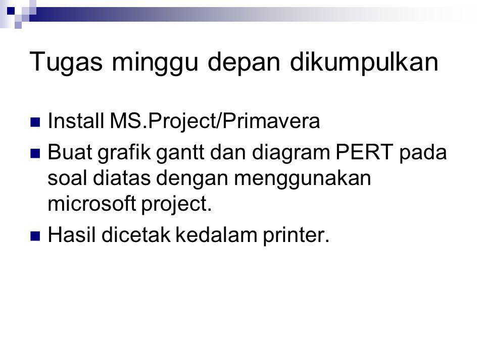 Tugas minggu depan dikumpulkan Install MS.Project/Primavera Buat grafik gantt dan diagram PERT pada soal diatas dengan menggunakan microsoft project.