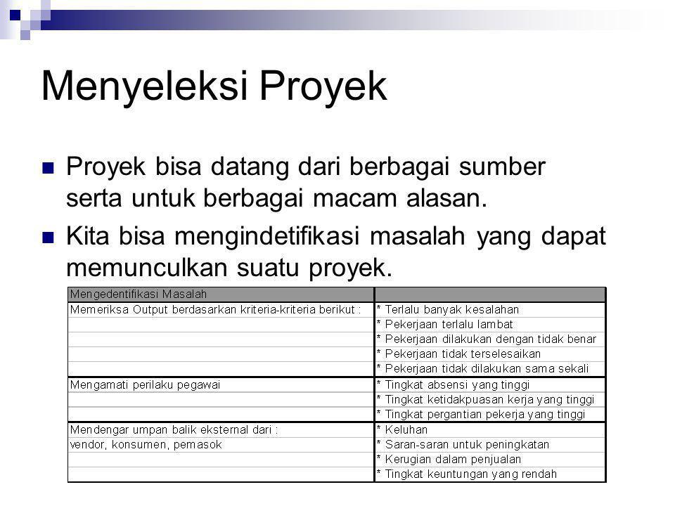 Menyeleksi Proyek Proyek bisa datang dari berbagai sumber serta untuk berbagai macam alasan. Kita bisa mengindetifikasi masalah yang dapat memunculkan