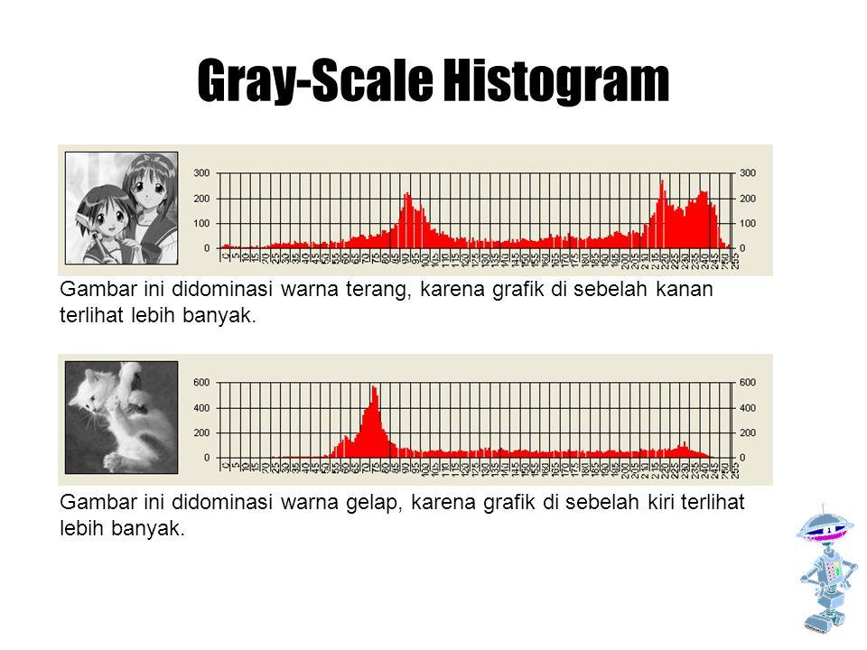 Gray-Scale Histogram Gambar ini didominasi warna terang, karena grafik di sebelah kanan terlihat lebih banyak. Gambar ini didominasi warna gelap, kare