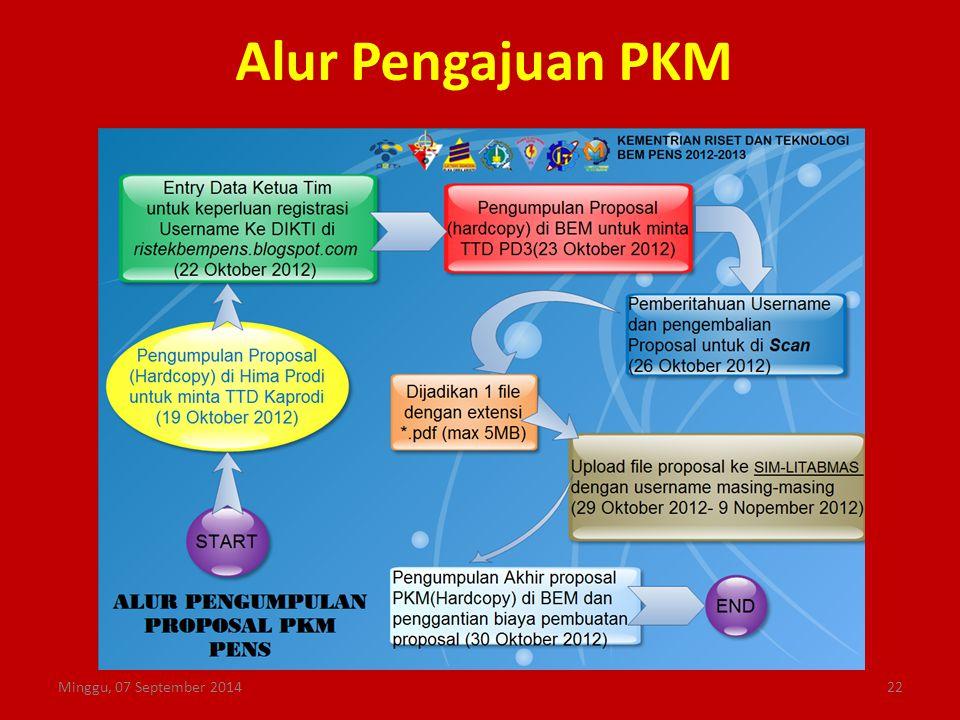 Alur Pengajuan PKM Minggu, 07 September 201422