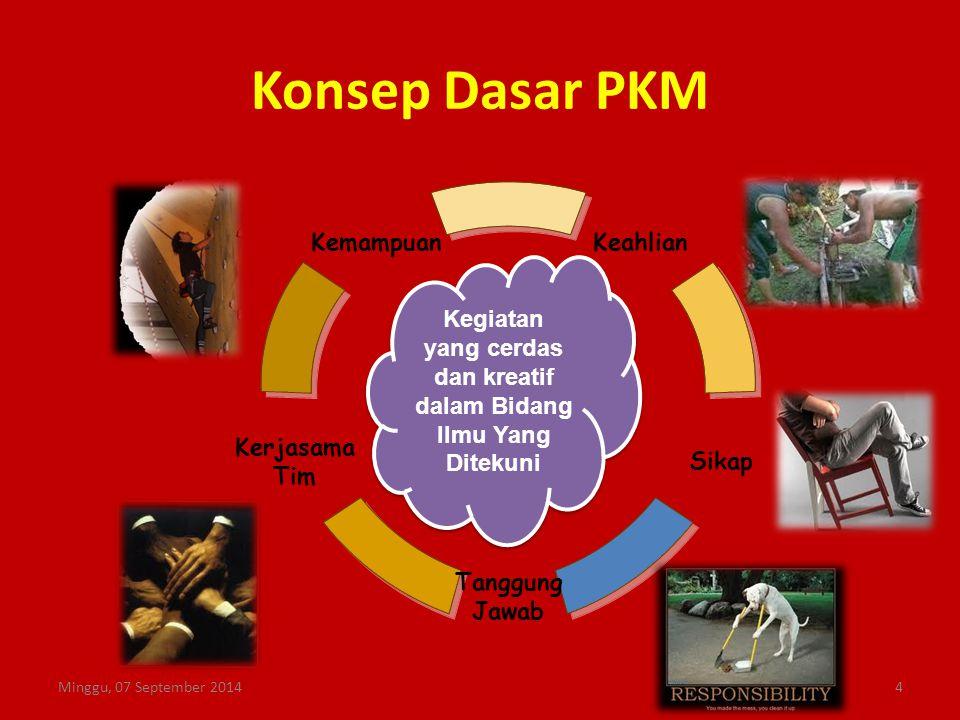 Bidang PKM dan Muara Kegiatannya Minggu, 07 September 20145 KREATIVITAS MAHASISWA KREATIVITAS MAHASISWA BIDANG PKM PKM-P PKM-T PKM-K PKM-M PKM-KC PKM-GT BIDANG PKM PKM-P PKM-T PKM-K PKM-M PKM-KC PKM-GT PKM-AI PIMNAS E-Journal E-Proceeding Jurnal Ilmiah Terakreditasi