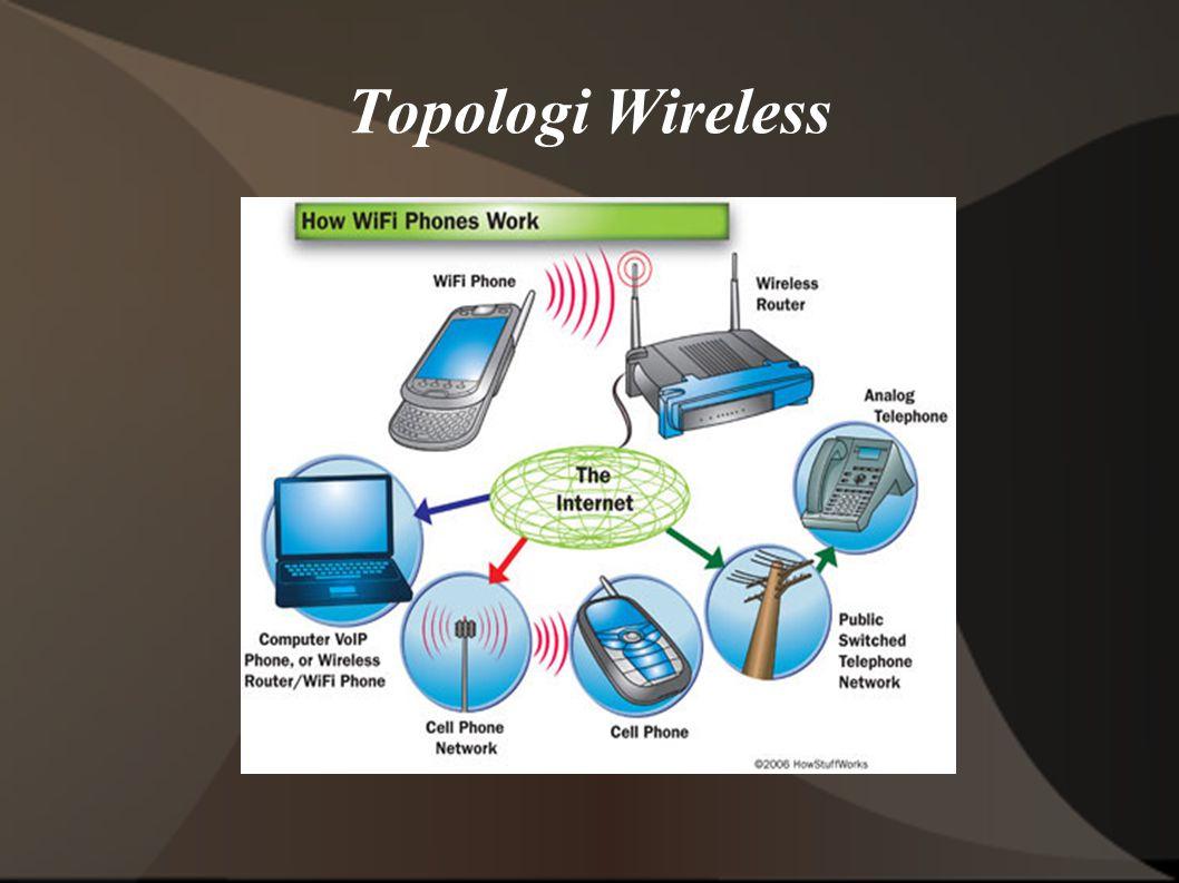 Kelemahan Wireless pada lapisan fisik Wifi menggunakan gelombang radio pada frekwensi milik umum yang bersifat bebas digunakan oleh semua kalangan dengan batasan batasan tertentu.