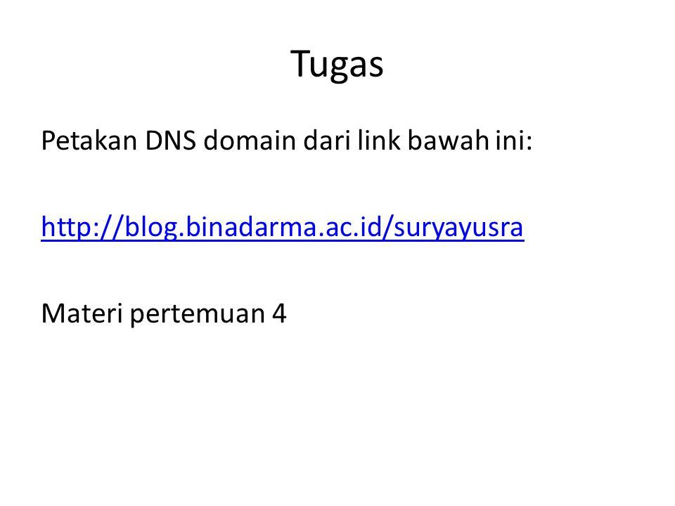 Tugas Petakan DNS domain dari link bawah ini: http://blog.binadarma.ac.id/suryayusra Materi pertemuan 4