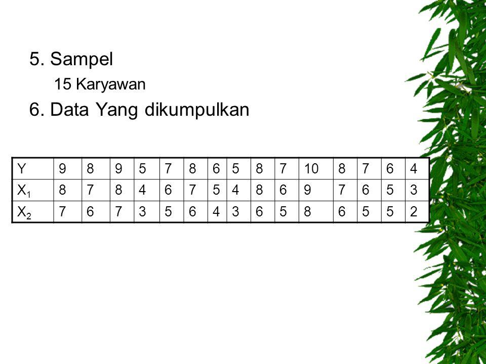 5. Sampel 15 Karyawan 6. Data Yang dikumpulkan Y9895786587108764 X1X1 878467548697653 X2X2 767356436586552