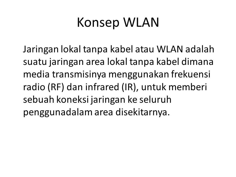 Konsep WLAN Jaringan lokal tanpa kabel atau WLAN adalah suatu jaringan area lokal tanpa kabel dimana media transmisinya menggunakan frekuensi radio (R