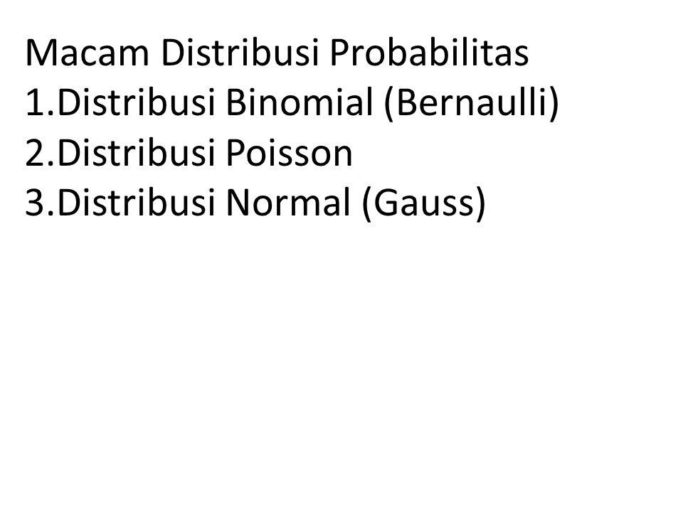 1.Distribusi Binomial Penemu Distribusi Binomial adalah James Bernaulli sehingga dikenal sebagai Distribusi Bernaulli.