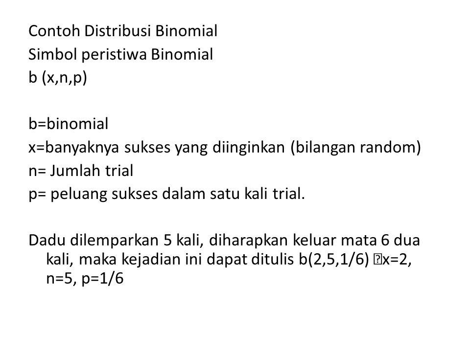 Contoh Distribusi Binomial Simbol peristiwa Binomial b (x,n,p) b=binomial x=banyaknya sukses yang diinginkan (bilangan random) n= Jumlah trial p= pelu