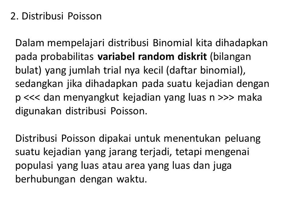 Contoh Distribusi Poisson 1.