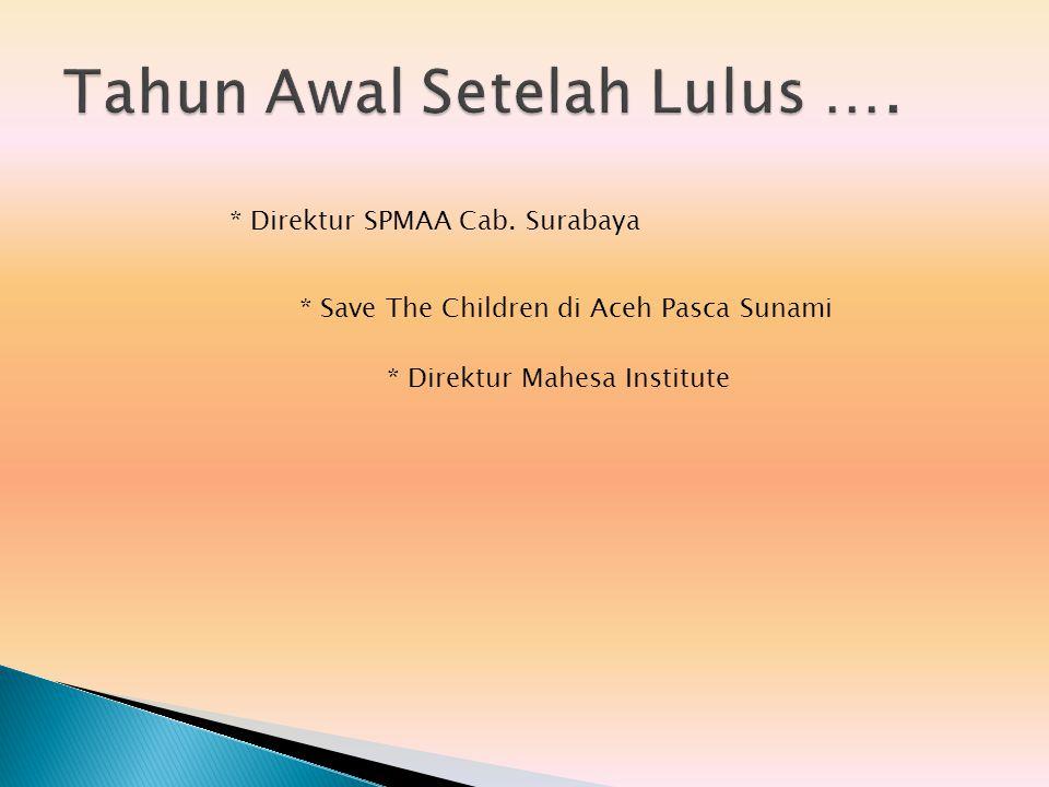 * Direktur SPMAA Cab. Surabaya * Save The Children di Aceh Pasca Sunami * Direktur Mahesa Institute
