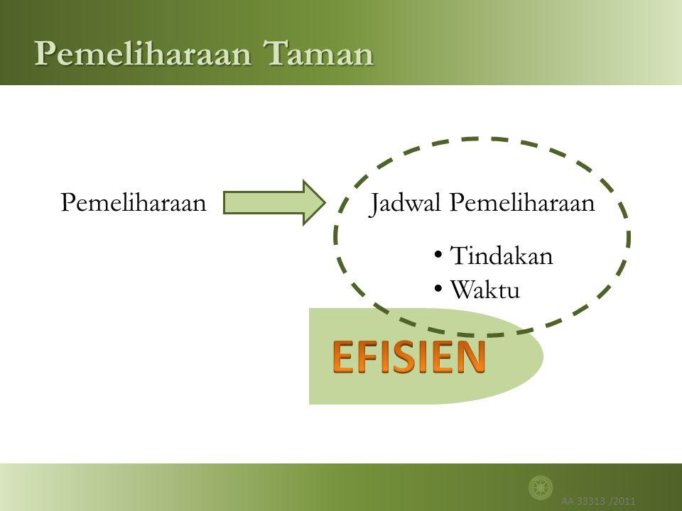 AA 33313 /2011 PemeliharaanJadwal Pemeliharaan Tindakan Waktu Pemeliharaan Taman