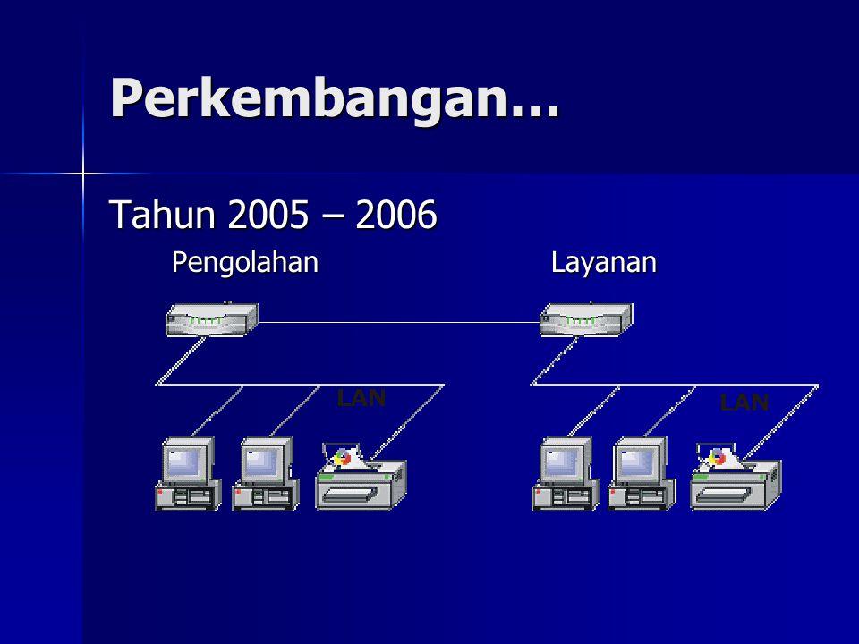 Perkembangan… Tahun 2005 – 2006 Pengolahan Layanan Pengolahan Layanan