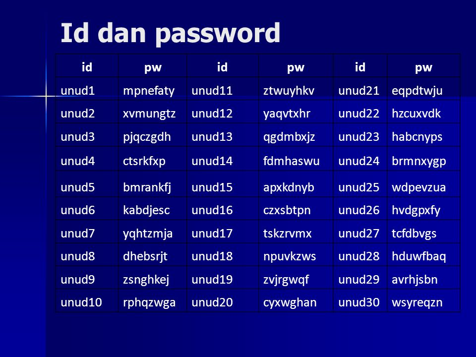 Id dan password idpwidpwidpw unud1mpnefatyunud11ztwuyhkvunud21eqpdtwju unud2xvmungtzunud12yaqvtxhrunud22hzcuxvdk unud3pjqczgdhunud13qgdmbxjzunud23habc