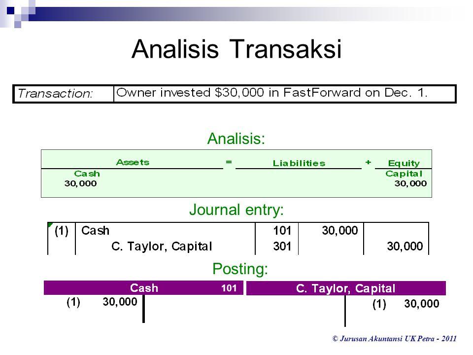© Jurusan Akuntansi UK Petra - 2011 Analisis Transaksi Analisis: Journal entry: 101 301 Posting: