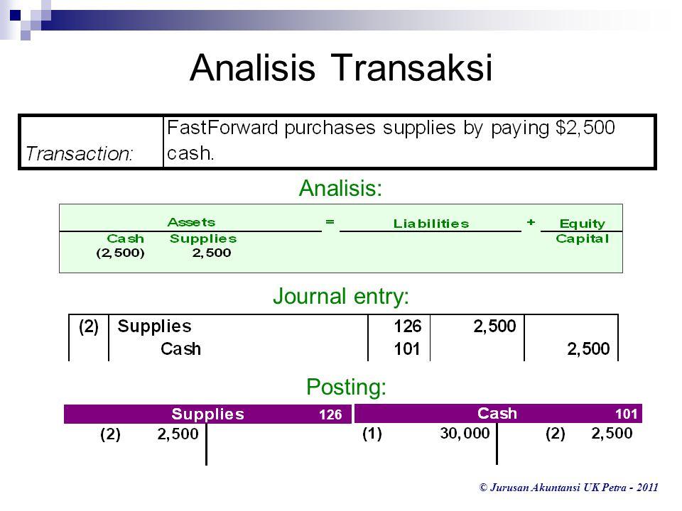 © Jurusan Akuntansi UK Petra - 2011 Analisis Transaksi Analisis: Journal entry: 126 101 Posting:
